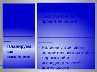 Формы организации учебной деятельности _______________ Планируемые изменения