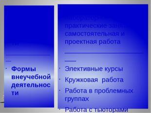 Формы организации учебной деятельности __________________ Формы внеучебной де