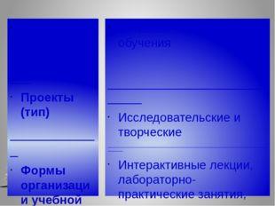 Методы и средства _______________ Проекты (тип) ____________ Формы организаци