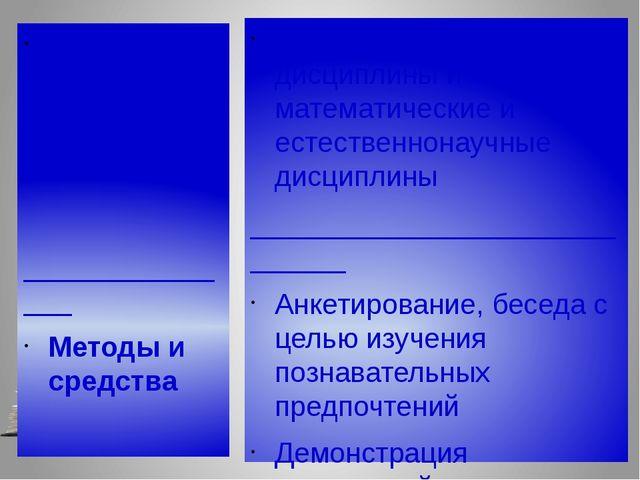 Содержание _______________ Методы и средства Общие гуманитарные дисциплины и...