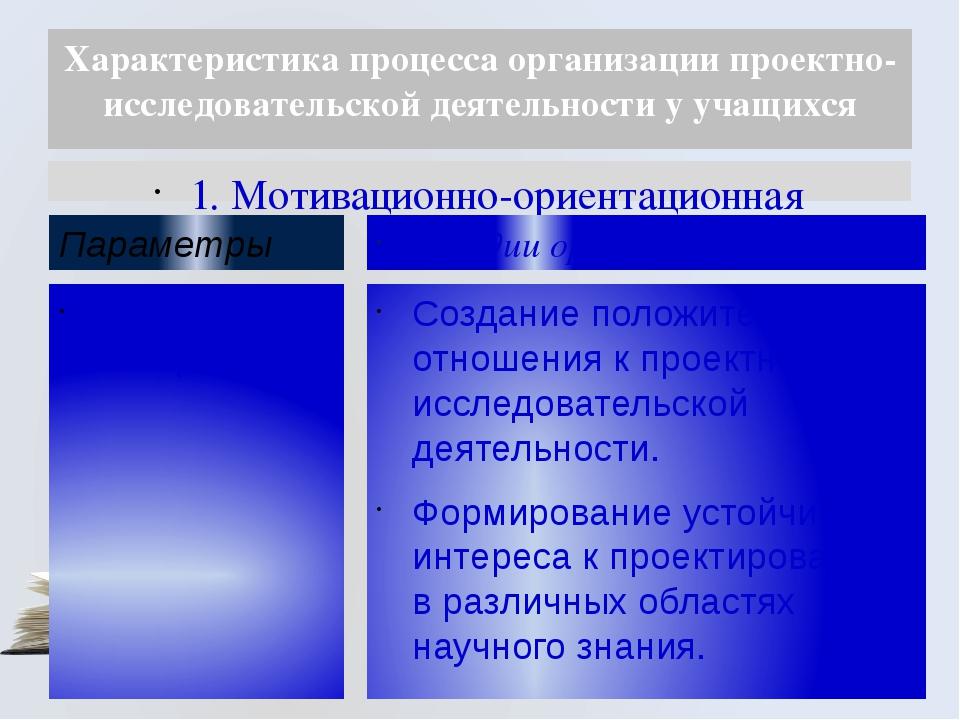 Характеристика процесса организации проектно-исследовательской деятельности у...