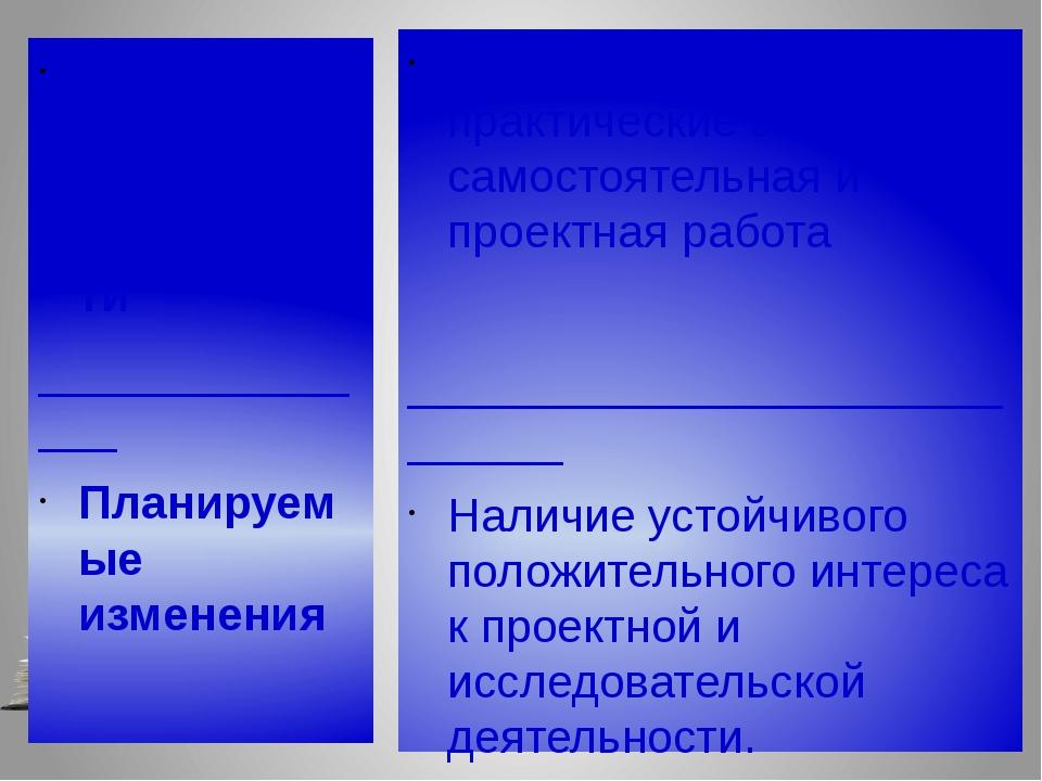 Формы организации учебной деятельности _______________ Планируемые изменения...