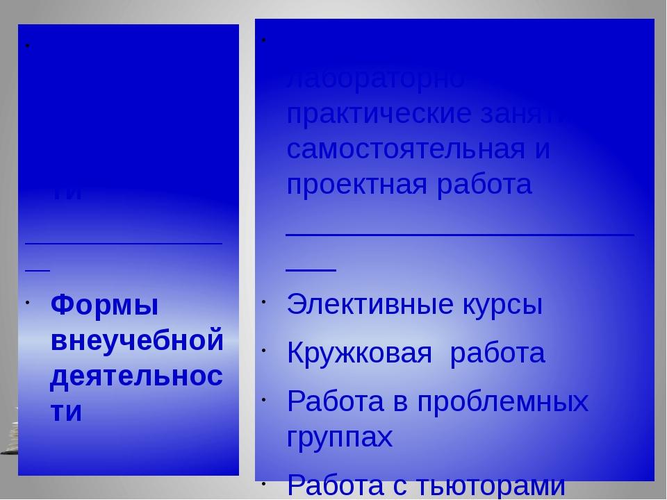 Формы организации учебной деятельности __________________ Формы внеучебной де...