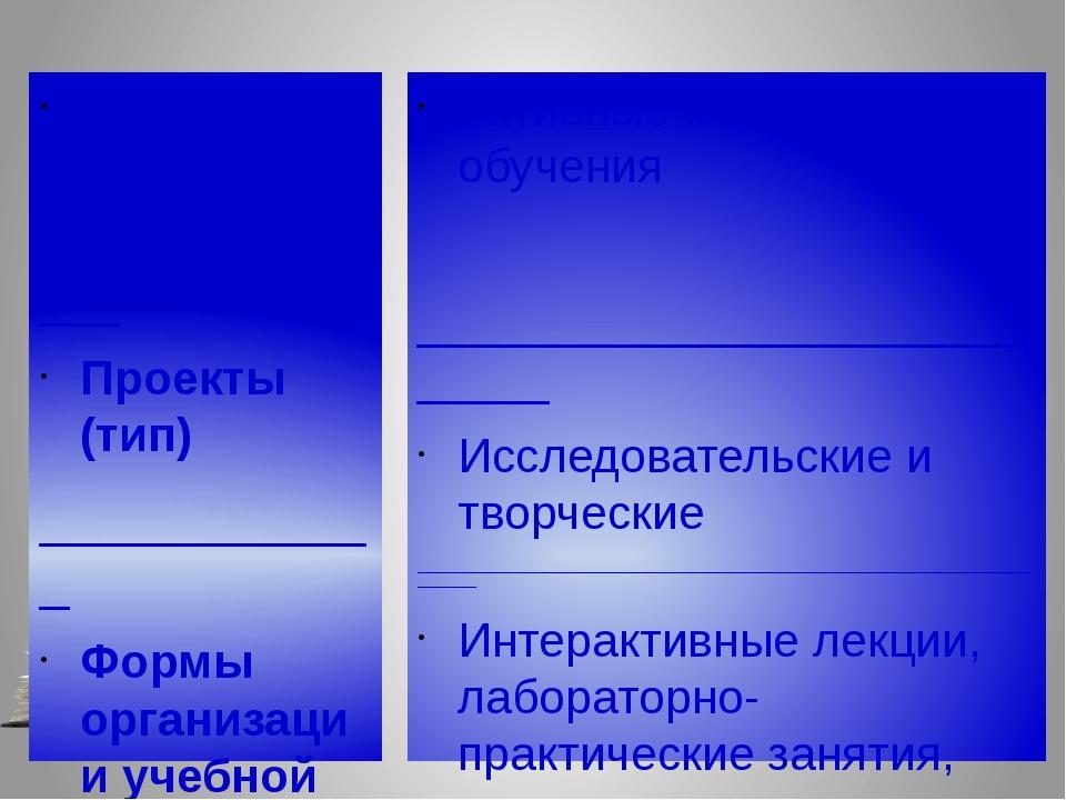 Методы и средства _______________ Проекты (тип) ____________ Формы организаци...