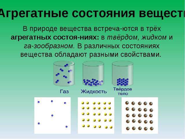 Агрегатные состояния веществ В природе вещества встречаются в трёх агрегатны...
