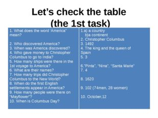 "Let's check the table (the 1st task) 1. What does the word 'America"" mean? 2."