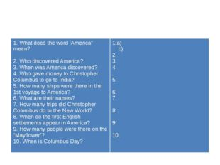 "1. What does the word 'America"" mean? 2. Who discovered America? 3. When was"