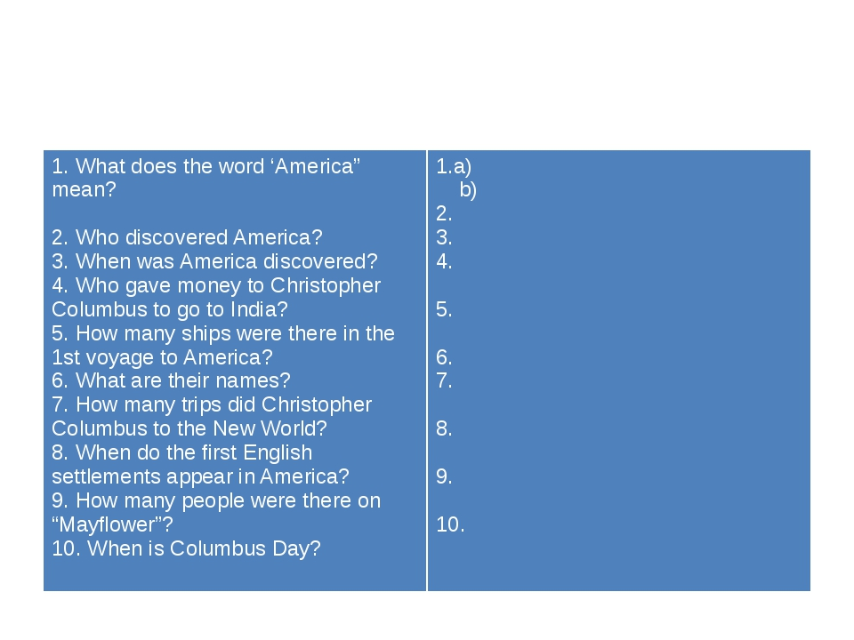 "1. What does the word 'America"" mean? 2. Who discovered America? 3. When was..."