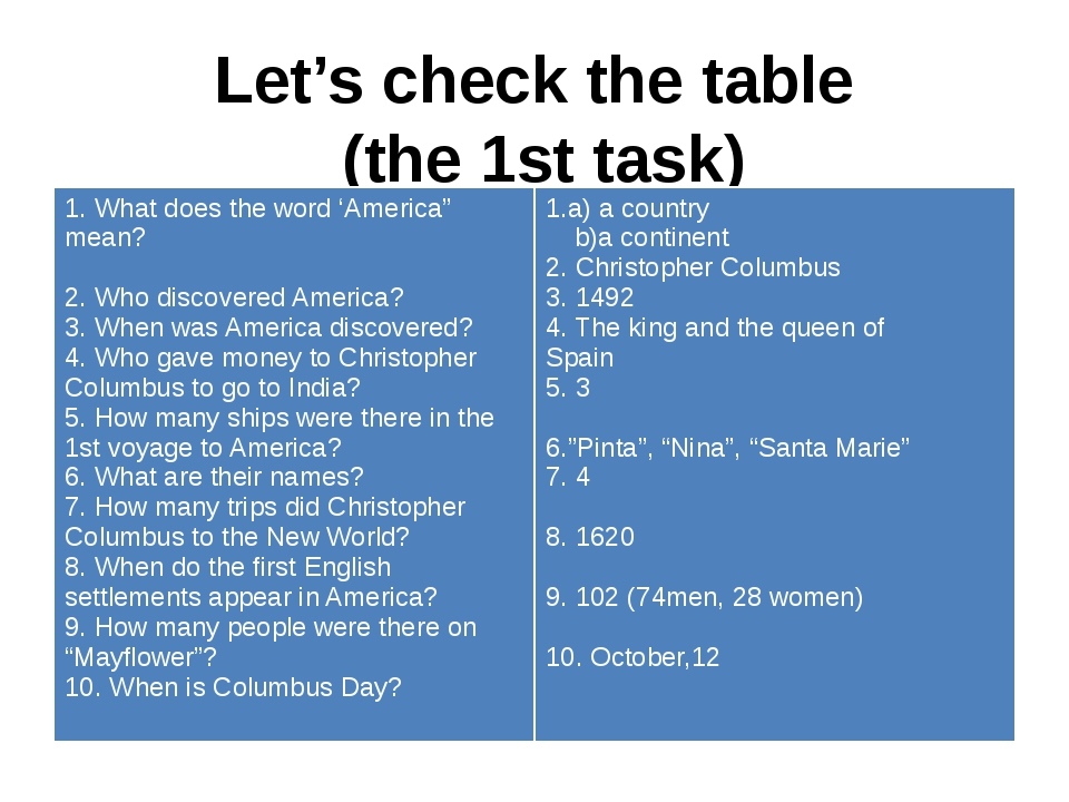 "Let's check the table (the 1st task) 1. What does the word 'America"" mean? 2...."