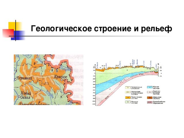 Геологическое строение и рельеф