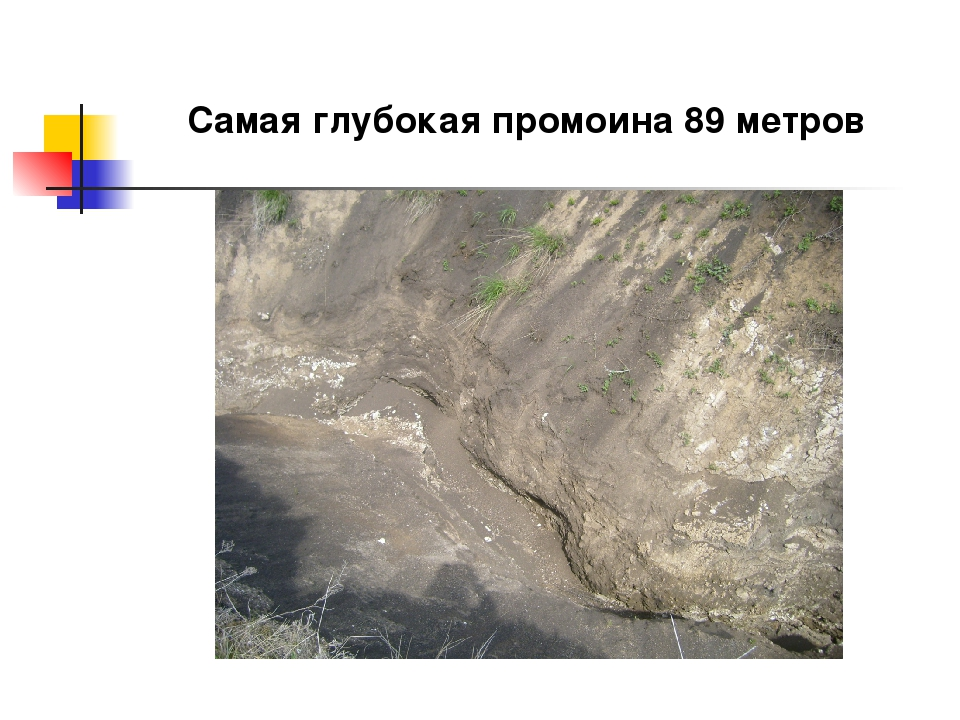 Самая глубокая промоина 89 метров