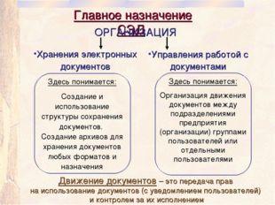 Главное назначение СЭД ОРГАНИЗАЦИЯ Хранения электронных документов Управления