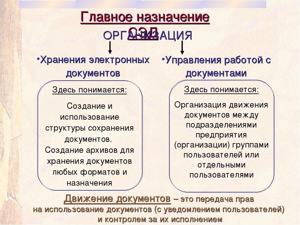 Главное назначение СЭД ОРГАНИЗАЦИЯ Хранения электронных документов Управления...