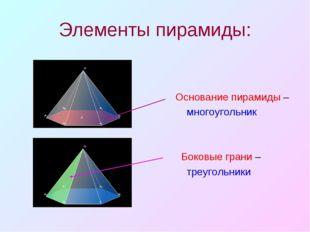 Элементы пирамиды: Основание пирамиды – многоугольник Боковые грани – треугол