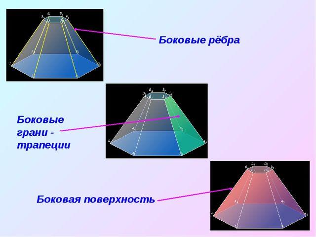 Боковые рёбра Боковые грани - трапеции Боковая поверхность