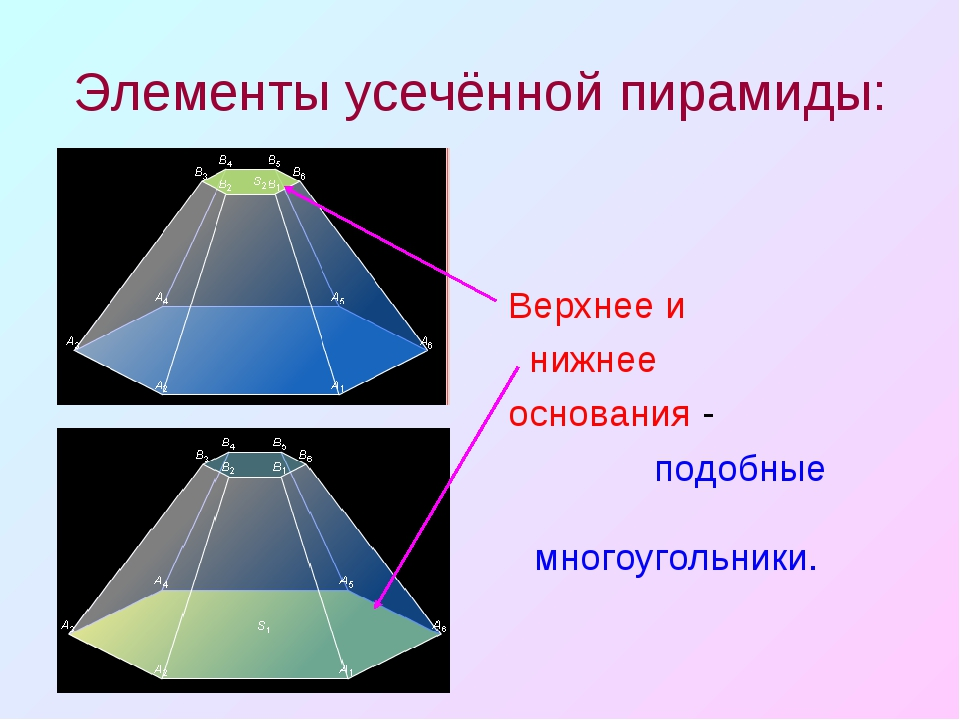 Элементы усечённой пирамиды: Верхнее и нижнее основания - подобные многоуголь...