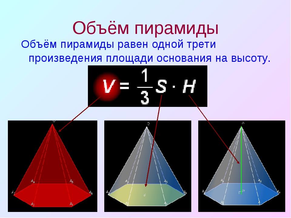 Объём пирамиды Объём пирамиды равен одной трети произведения площади основани...