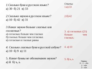1.Сколько букв в русском языке? а) 30 б) 21 в) 33 2.Сколько звуков в русском