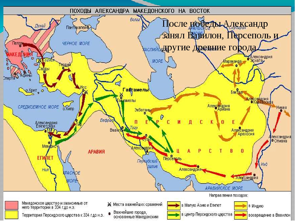 Гавгамелы После победы Александр занял Вавилон, Персеполь и другие древние г...