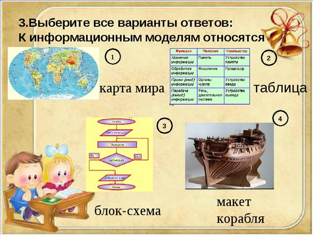 3.Выберите все варианты ответов: К информационным моделям относятся 1 карта м...