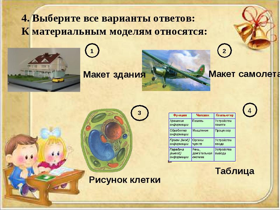 4. Выберите все варианты ответов: К материальным моделям относятся: 1 Макет з...