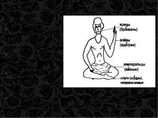 Индийцы верили, что каждая каста произошла из какой-либо части тела бога Брах