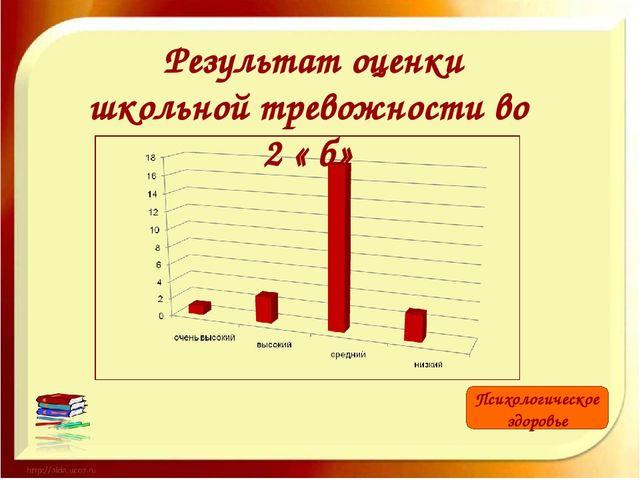 Психологическое здоровье Результат оценки школьной тревожности во 2 « б»