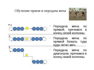 Обучение прием и передача меча Передача мяча по прямой, прячемся в конец свое