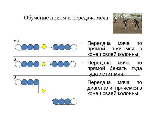 Обучение прием и передача меча Передача мяча по прямой, прячемся в конец свое...
