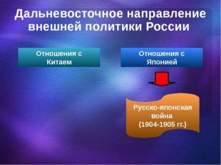 Дальневосточное направление внешней политики России Отношения с Китаем Отноше