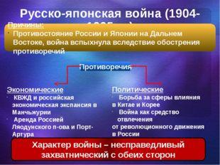 Русско-японская война (1904-1905 гг.) Причины: Противостояние России и Японии