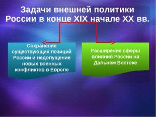 Задачи внешней политики России в конце XIX начале XX вв. Сохранение существую