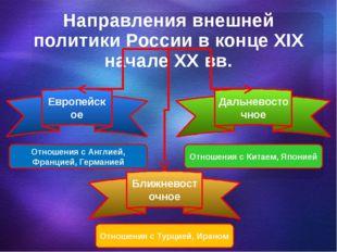 Направления внешней политики России в конце XIX начале XX вв. Европейское Дал