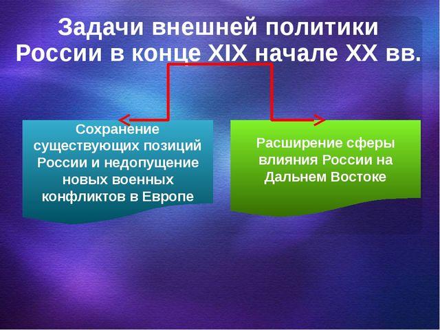 Задачи внешней политики России в конце XIX начале XX вв. Сохранение существую...