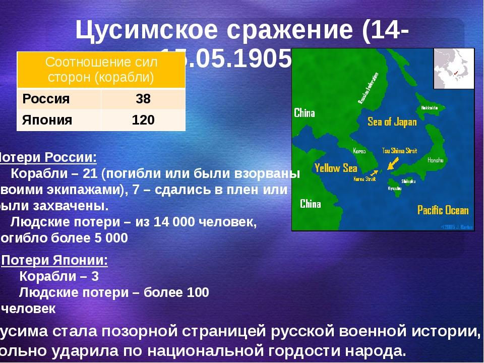 Цусимское сражение (14-15.05.1905 г.) Потери России: Корабли – 21 (погибли ил...
