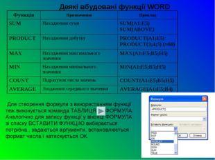 Деякі вбудовані функції WORD Для створення формули з використанням функції т