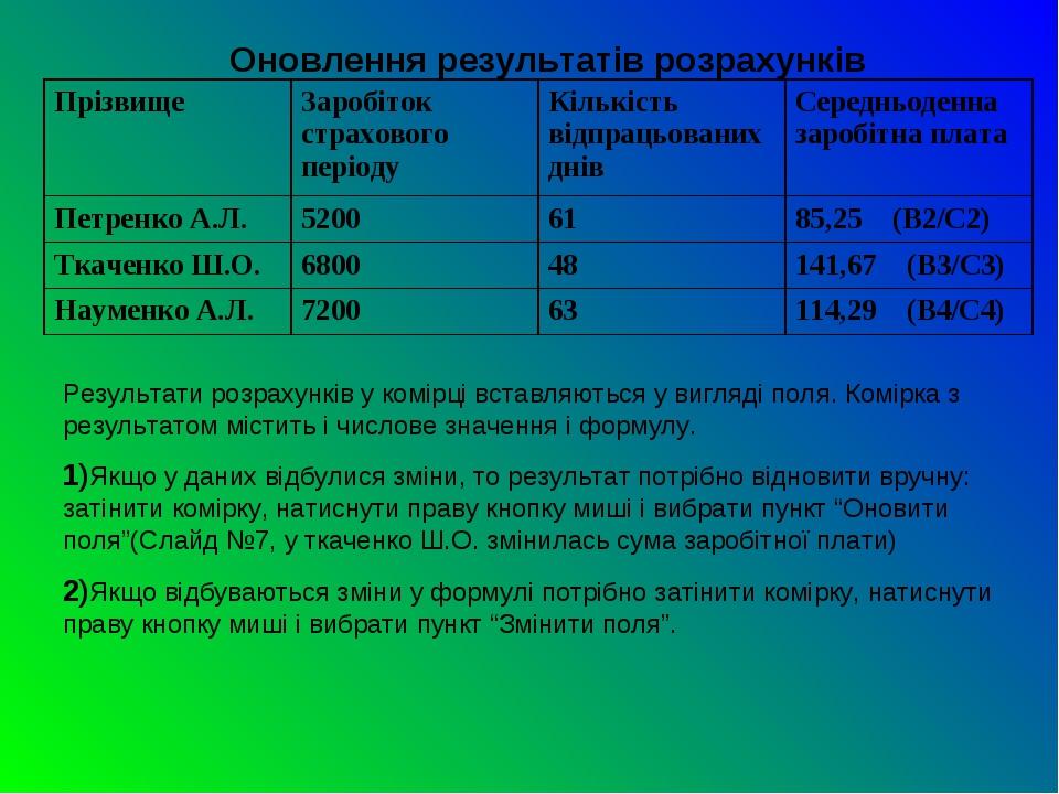 Оновлення результатів розрахунків Результати розрахунків у комірці вставляють...