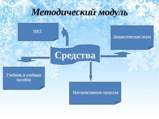 Методический модуль Средства Интерактивные средства Учебник и учебные пособия