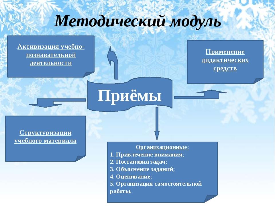 Методический модуль Приёмы Организационные: 1. Привлечение внимания; 2. Поста...