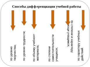 Способы дифференциации учебной работы по уровню творчества; по уровню труднос