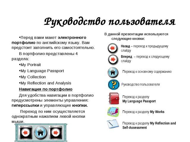 Руководство пользователя Перед вами макет электронного портфолио по английско...