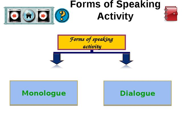 Forms of Speaking Activity Monologue Dialogue Forms of speaking activity