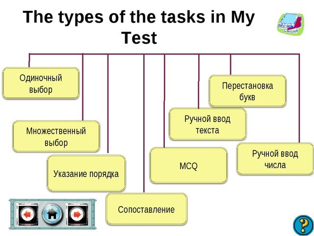 The types of the tasks in My Test