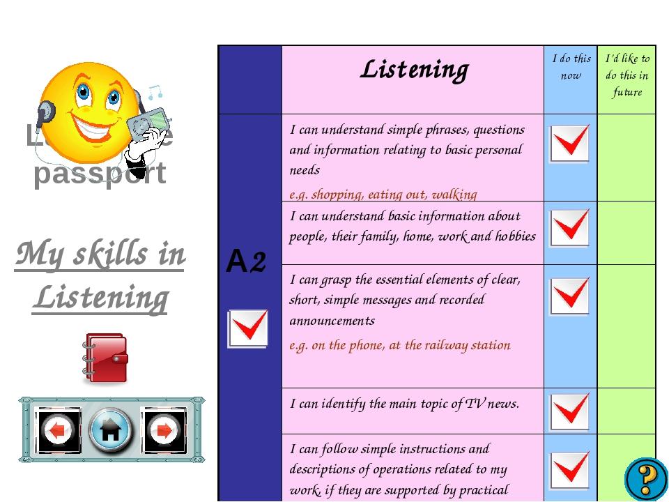 Language passport My skills in Listening набирать текст … … … ListeningI do...