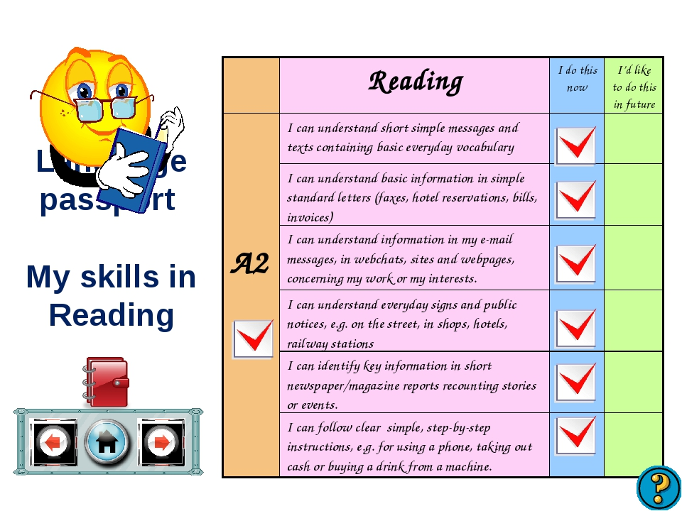 Language passport My skills in Reading ReadingI do this nowI'd like to do...
