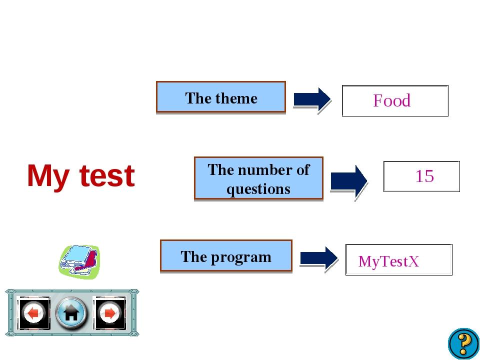 My test Food 15 MyTestX