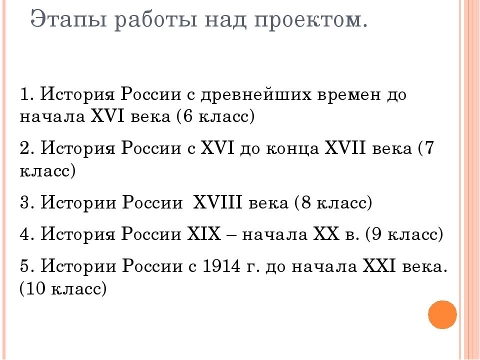 Этапы работы над проектом. 1. История России с древнейших времен до начала XV...