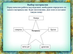 Выбор материалов Перед началом работы над изделием, необходимо определить из