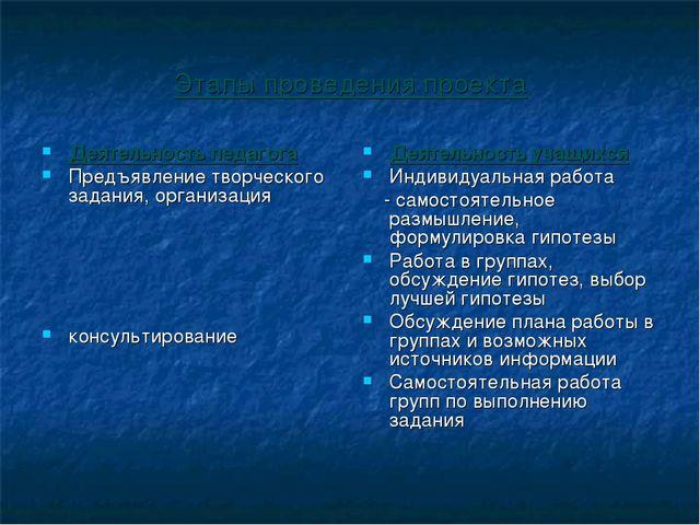 Этапы проведения проекта Деятельность педагога Предъявление творческого задан...