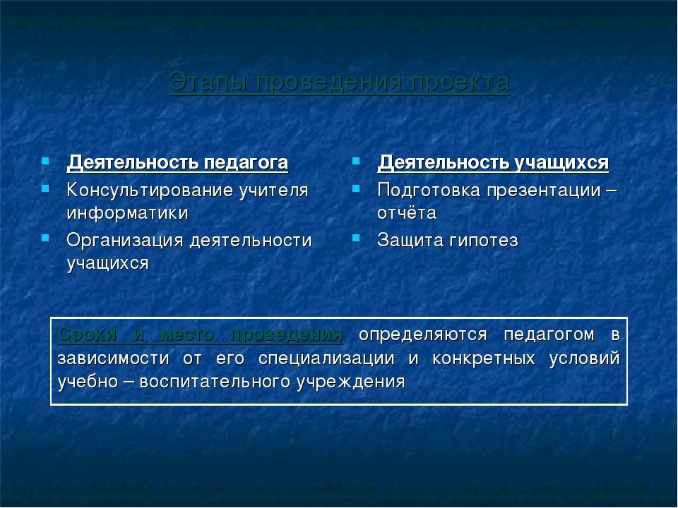 Этапы проведения проекта Деятельность педагога Консультирование учителя инфор...